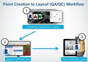Autodesk BIM 360 Layout point creation