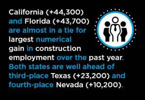 2018-02-05-US-Construction-Labor-Graphic