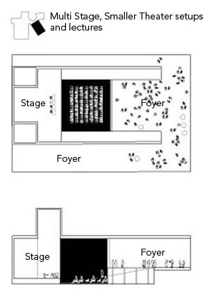 Multi stage, smaller theaters and lectures setup