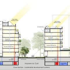 Architecture Section Diagram Lewis Dot For As Aeccafe Archshowcase