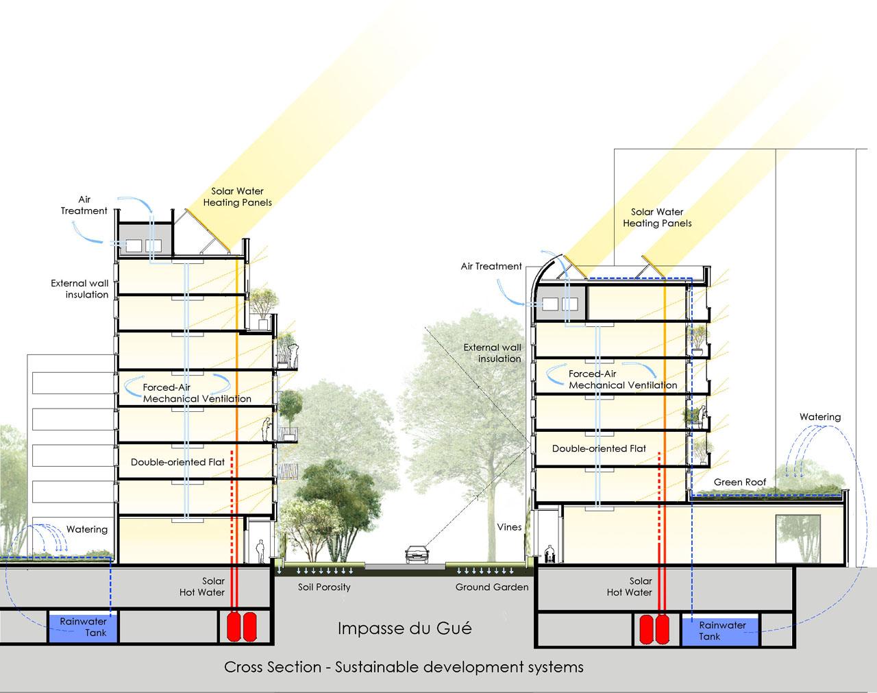 architecture section diagram stem and leaf interquartile range aeccafe archshowcase