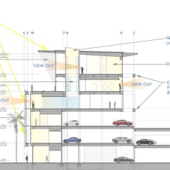 Architecture Section Diagram 2001 Dodge Neon Wiring Aeccafe Archshowcase