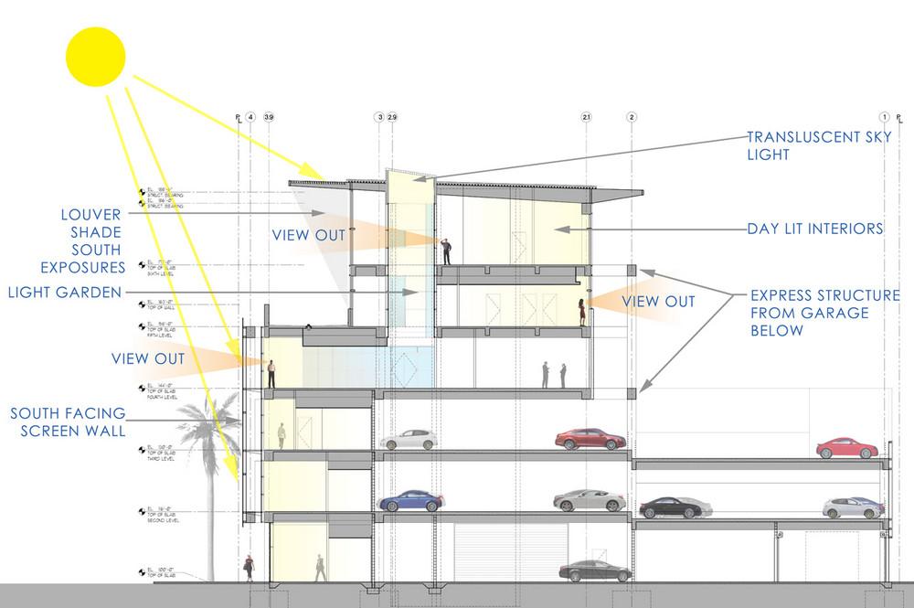 architecture section diagram harley davidson electrical aeccafe archshowcase