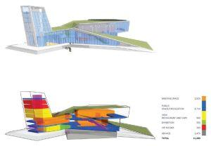 Kunshan Huaqiao Forum and Hotel Proposal in China by