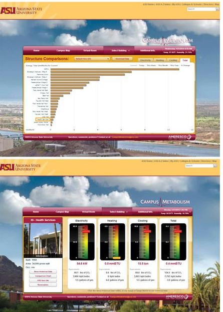 ASU's interactive web tool Campus Metabolism displays real-time energy use of buildings on campus. The Student Health Services Building has consistently been a top performer compared to other projects on campus. Image Courtesy © cm.asu.edu