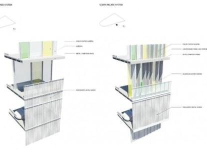 4_facade_system_diagram
