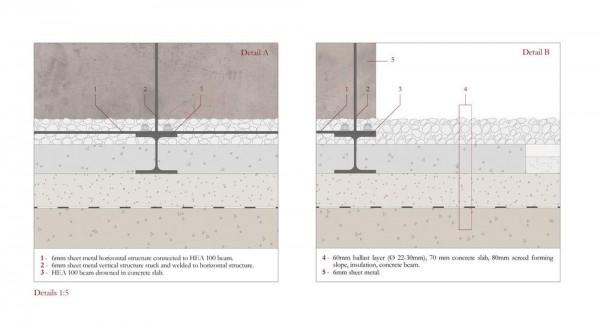 Image Courtesy © SET Architects
