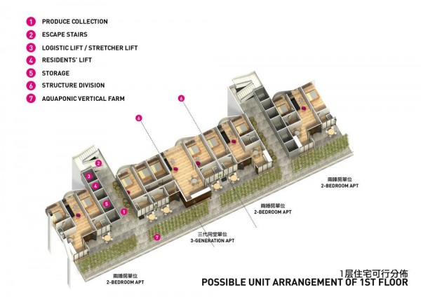 Unit arrangement 1st floor, Image Courtesy © SPARK architects