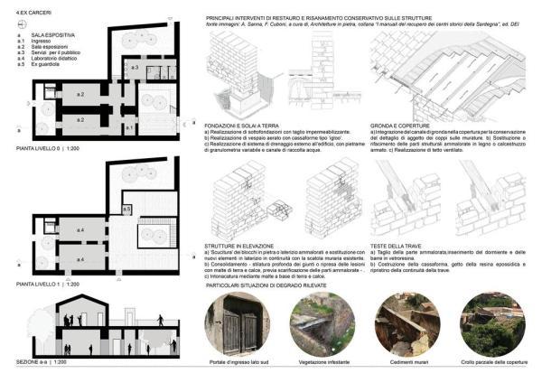 Diagram, Image Courtesy © 3TI PROGETTI + 3TI_LAB