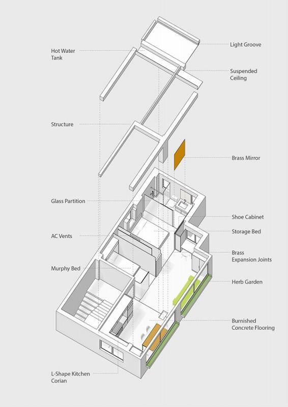 Image Courtesy © Rocker-Lange Architects