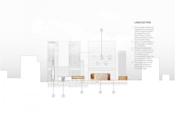 Longitudinal section, Image Courtesy © CannonDesign + NEUF architect(e)s
