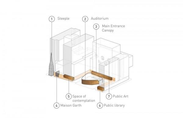 Public interface diagram, Image Courtesy © CannonDesign + NEUF architect(e)s