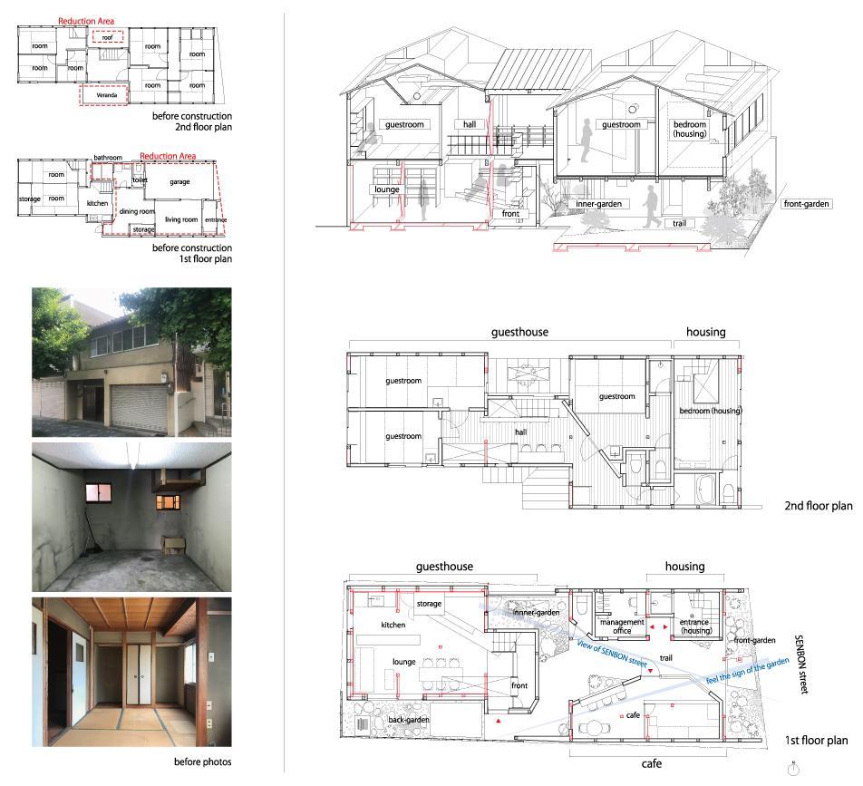 Guesthouse Bokuyado Nishijin In Japan By Endo Shojiro Design