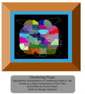 clustering-flops