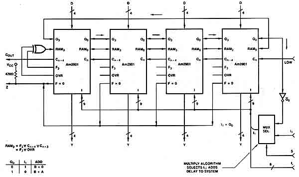 alu diagram subtraction