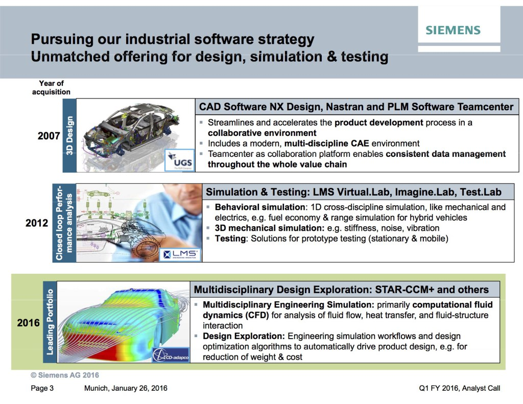 Siemens CD Adapco 1