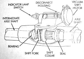 Electric Motor Shaft Bearing Axle Bearing Wiring Diagram