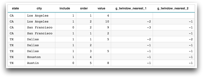 g_twindow_nearest(G;S;T;TS;N)