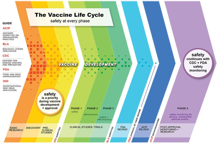 COVID-19 Vaccine Training Modules