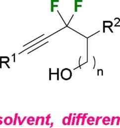 hamel j d paquin j f au catalyzed intramolecular hydroalkoxylation of gem difluorinated alkynols journal of fluorine chemistry 2018 216 11 23  [ 2213 x 484 Pixel ]