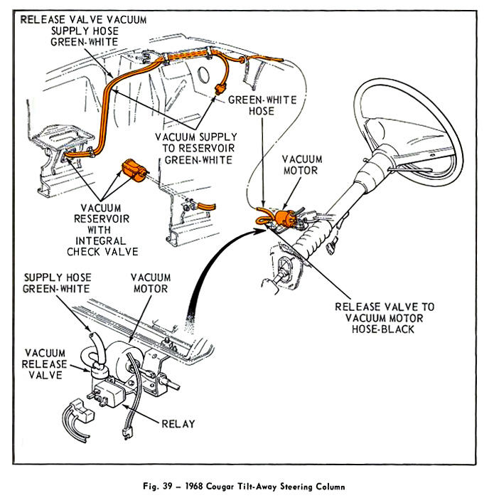 1968 Ford Steering Column Wiring Diagram. Ford. Wiring