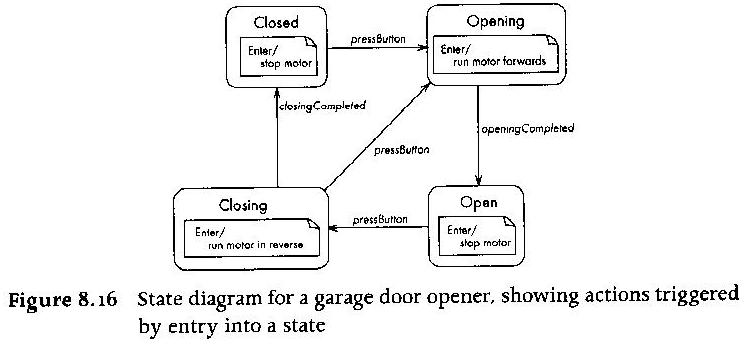 state transition diagram example library management system deutz generator wiring cs 383 software engineering statechart examples