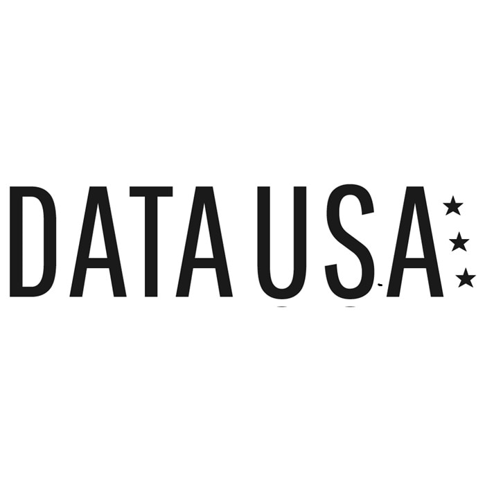 Experience The Power of Visual Data With Data USA