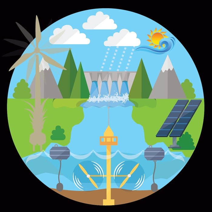 Renewable Energy and the Future of Supply Chain  Deloitte US