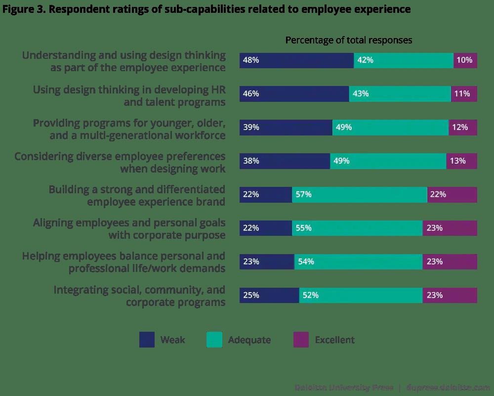 Self Improvement Industry Statistics 2017