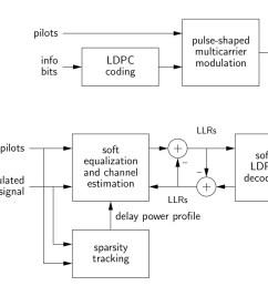 block diagram wireless mouse [ 1242 x 771 Pixel ]