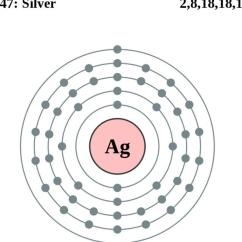 Gold Bohr Diagram Of Atom Bryant Forced Air Furnace Standard