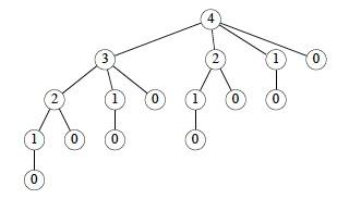 ICS 311 #12: Dynamic Programming