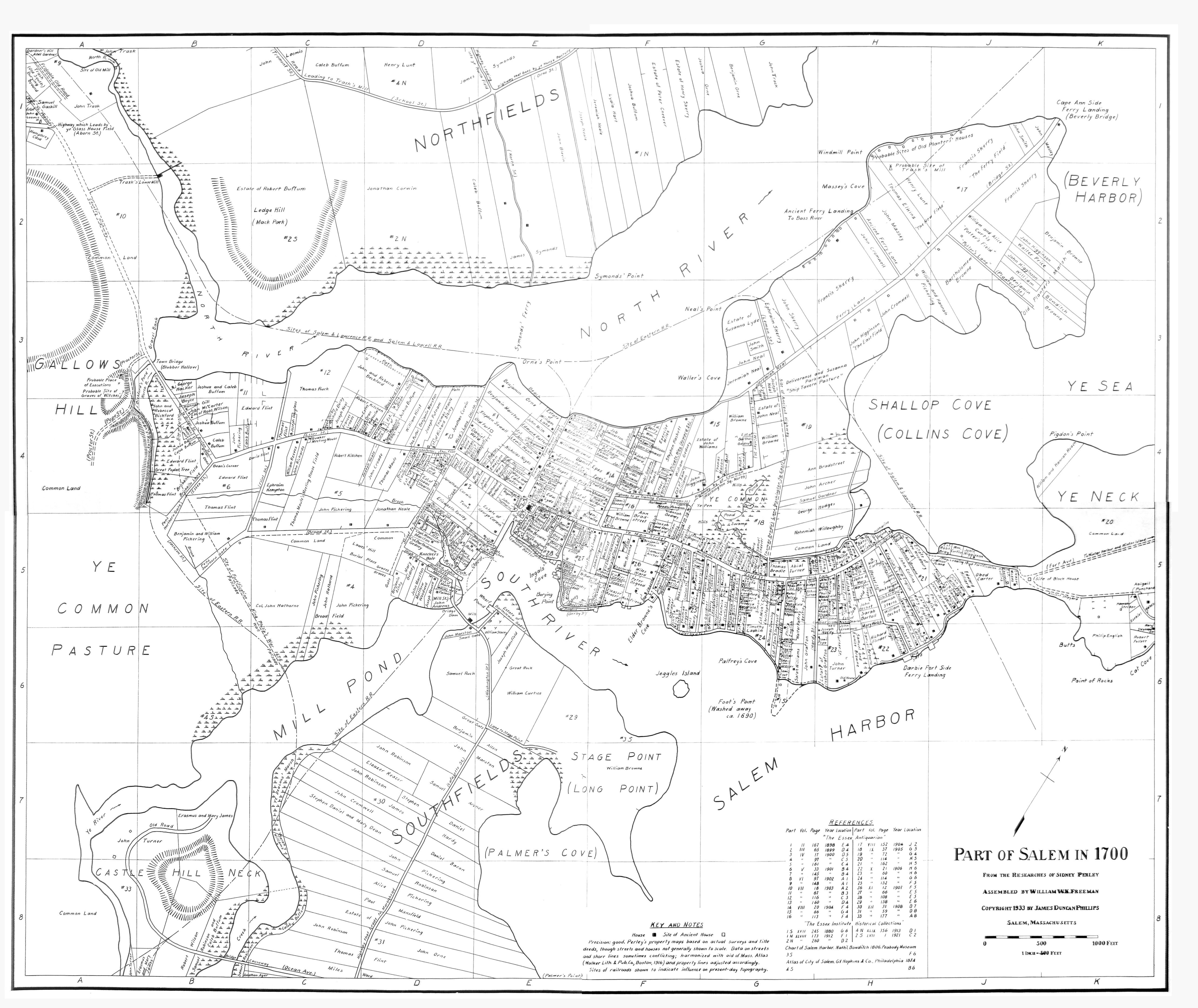 RESOURCES — Salem Historical Society