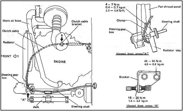 Transfer Case Diagram