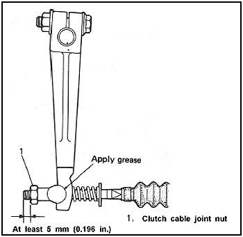Samurai – Replacing The Clutch Cable – iZook