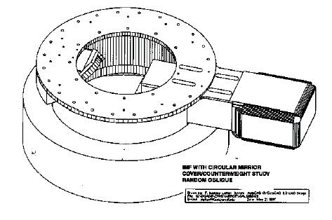 FIGURE 6. Perspective view of the rotator/guider showing