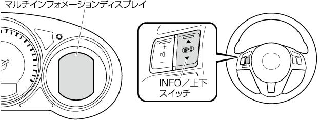 マルチインフォメーションディスプレイは次の情報を表示します。