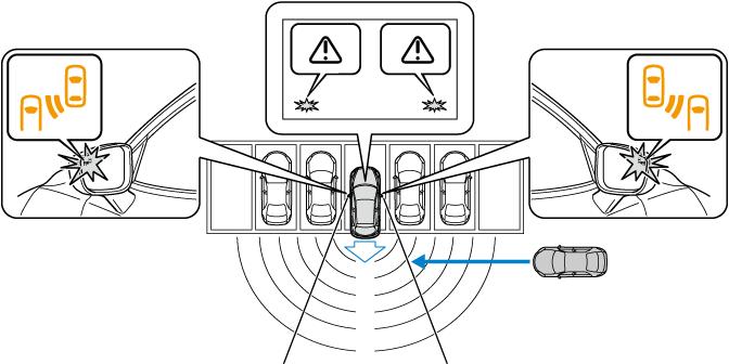 車両が接近し、自車と衝突の可能性がある場合、ブラインドスポットモニタリング (BSM) 接近表示灯が点滅、同時に警報