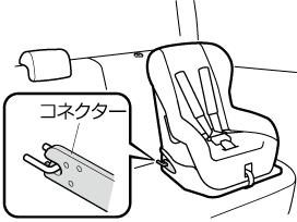 チャイルドシートのコネクターを固定ロアアンカレッジに取り付けます。