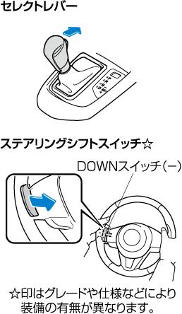 (セレクトレバーでの操作)
