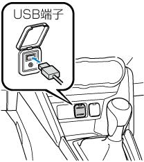 USBモードの使いかた