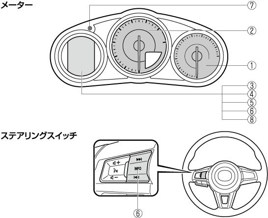 【MAZDA】ロードスター 電子取扱説明書 ND