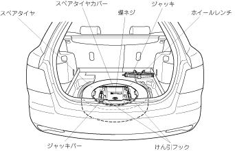 CX-7取扱書 [Yイ_初版]_(50202)