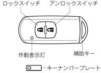 DEMIO取扱書 [Dモ_初版]_(30801)