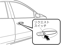 DEMIO取扱書 [Dモ_初版]_(30802)