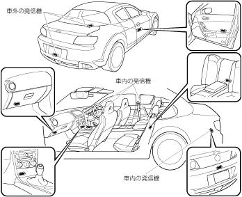 RX-8取扱書 [Fシ_6版]