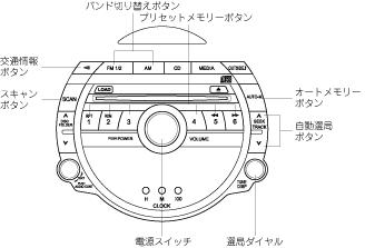 RX-8取扱書 [Fソ_2版]_(40209)