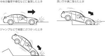 RX-8取扱書 [Fソ_2版]_(20301)