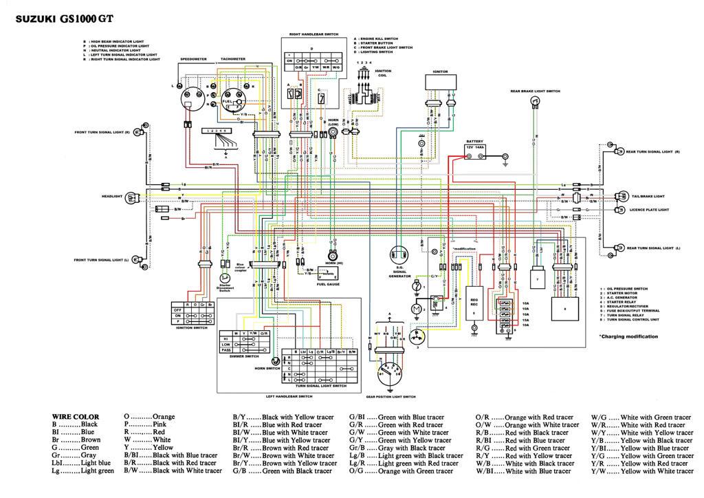 74df677fd3477c7f979896542c6b11be6g suzuki gs550 wiring diagram efcaviation com 1985 suzuki gs550 wiring diagram at highcare.asia