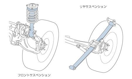 Nissan Vanette Suspension, Nissan, Free Engine Image For